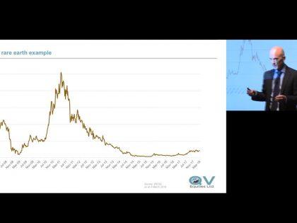 2018 QVE Investor Update – Part 5: Small resources volatility